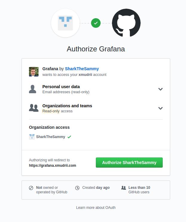 Authorize with GitHub