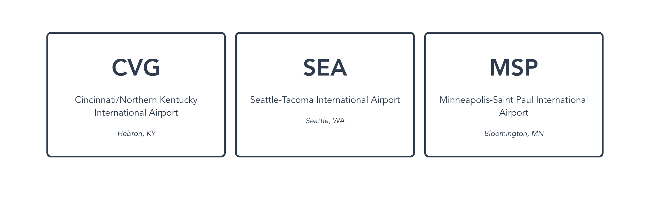 Styled cards containing airport data from the staging dataset.