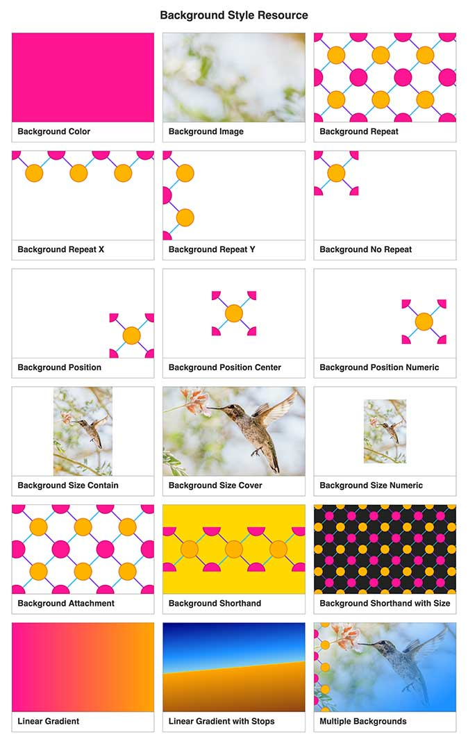 Grid of background image demos consisting of 3 columns and 6 rows.