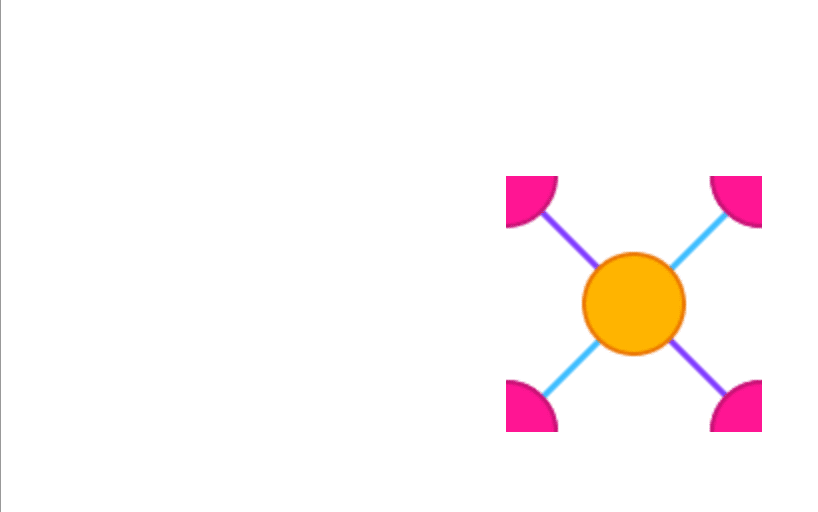 Orange circle connecting to four pink quarter circles via a purple and a blue line near the bottom right portion of the image.