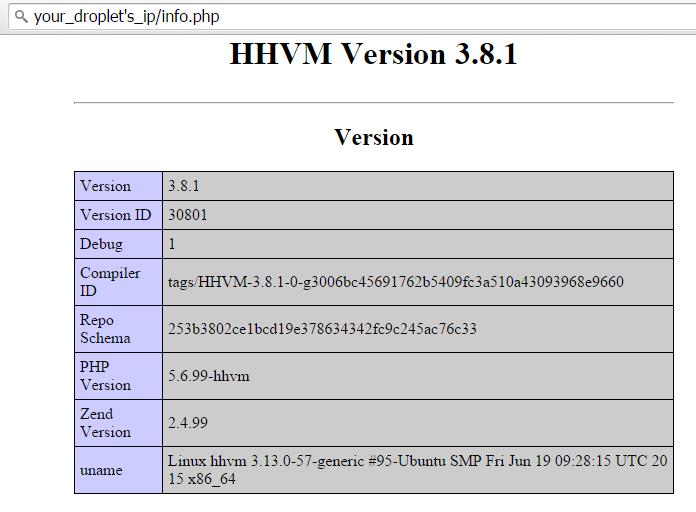 HHVM's PHP info