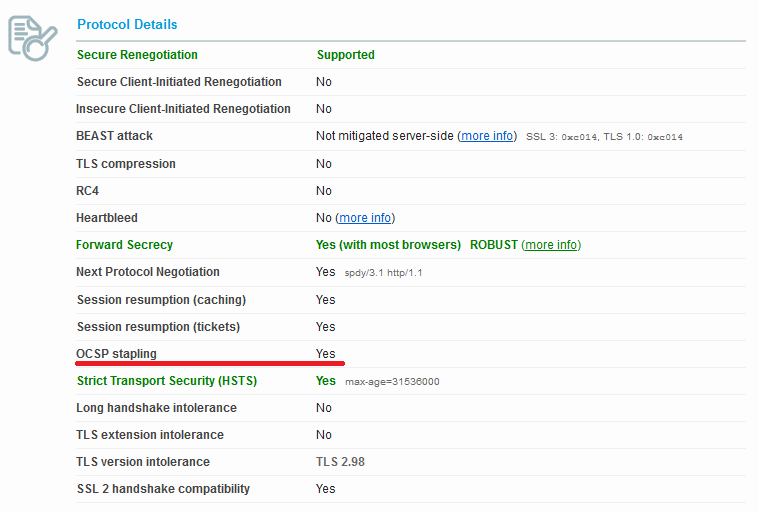 Qualys SSL report