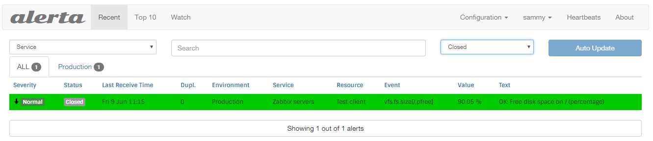 Alerta's closed alerts, displaying the resolved free space alert.