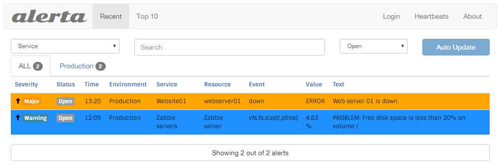 Alerta displaying the free space alert from Zabbix
