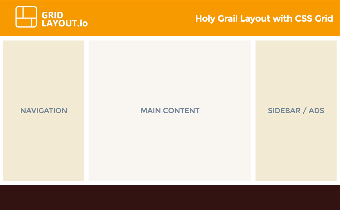 Holy Grail Layout Demo