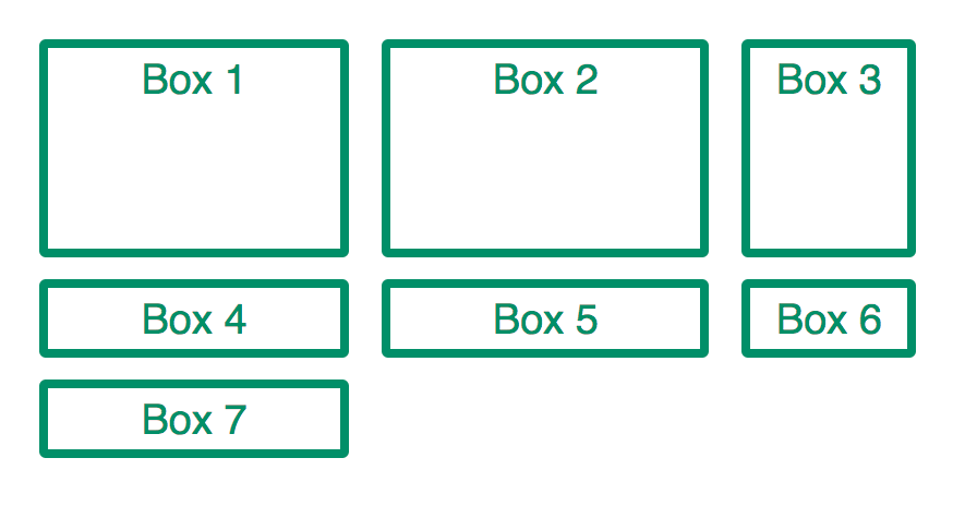 CSS grid example 1
