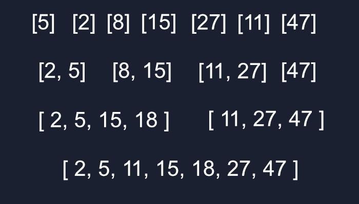 Merge Sort array sort and merge