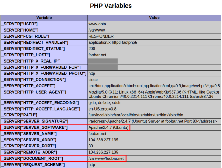 phpinfo of Apache via Nginx