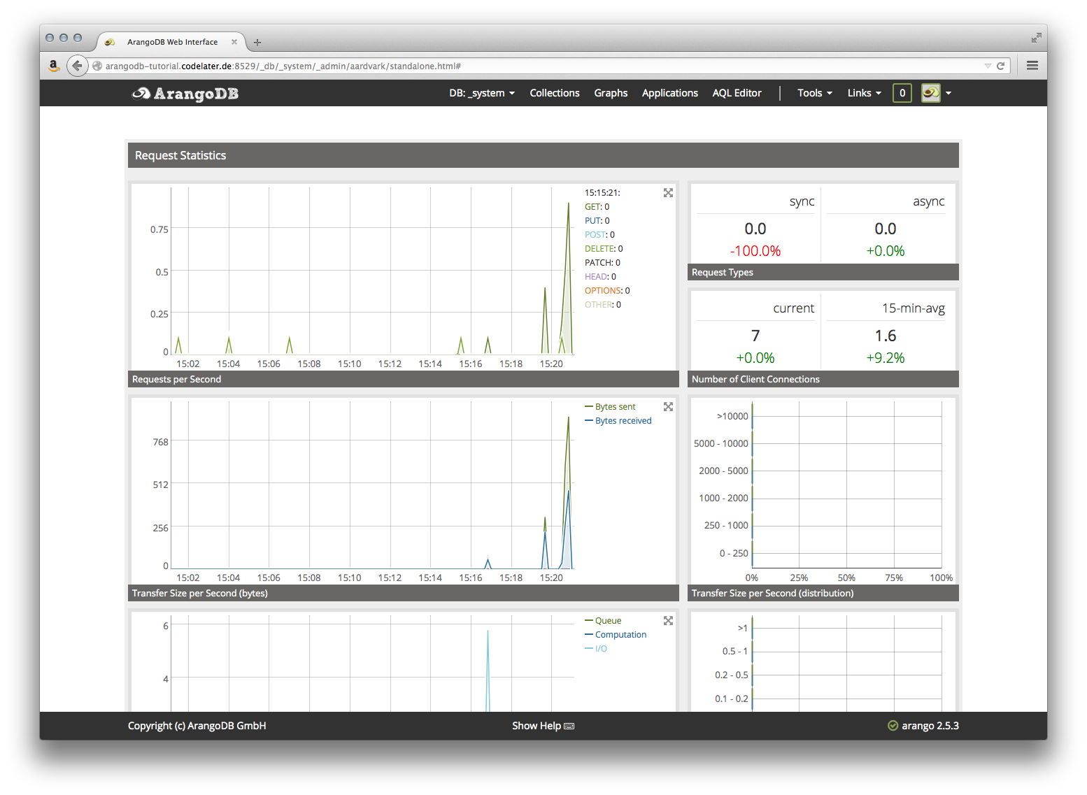 The ArangoDB web interface dashboard