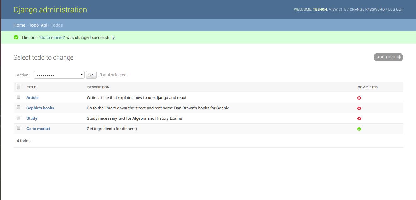 Screenshot of the admin interface for the Django application displaying todo items.
