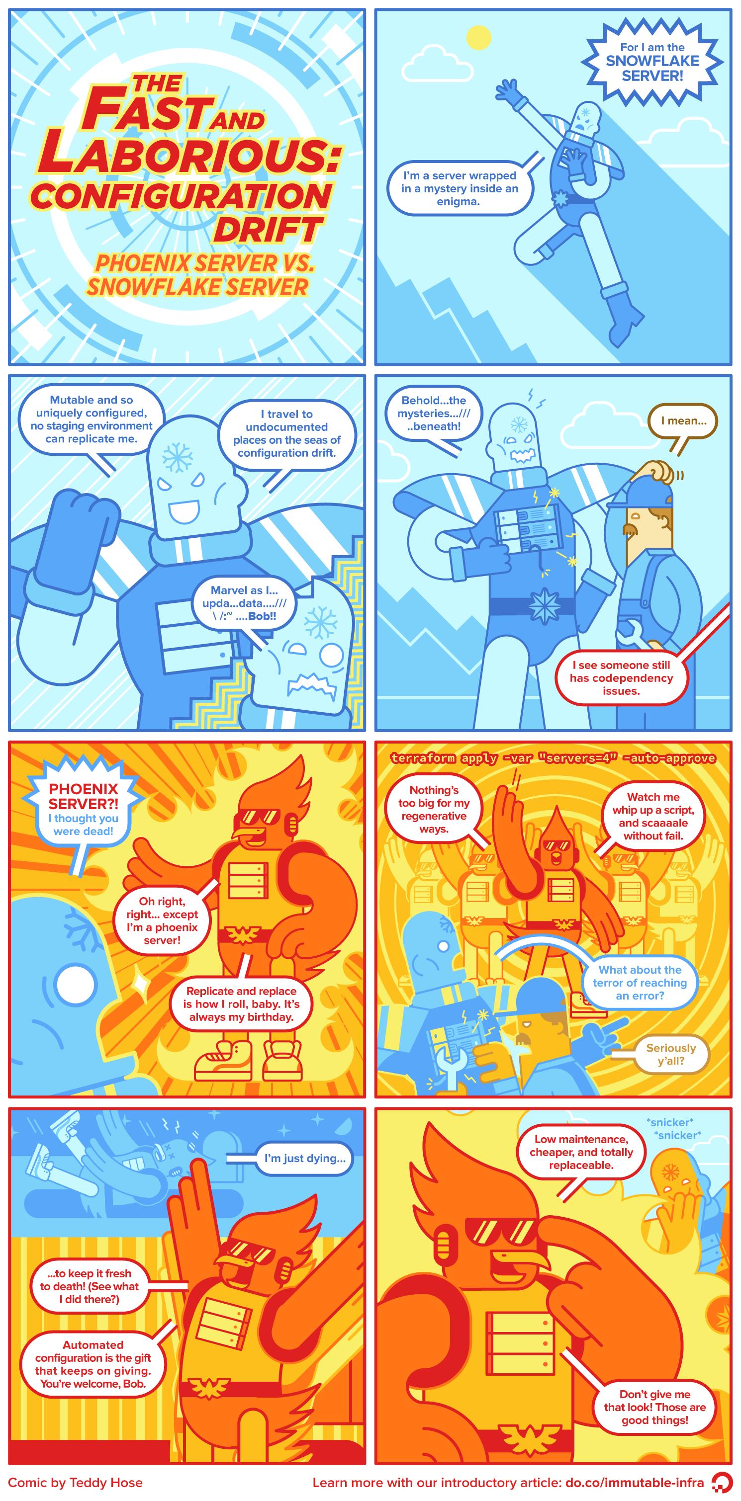 Phoenix server vs Snowflake Server