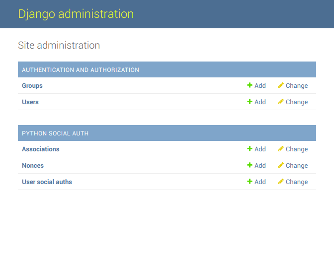 Sceenshot of Django administration authentication page
