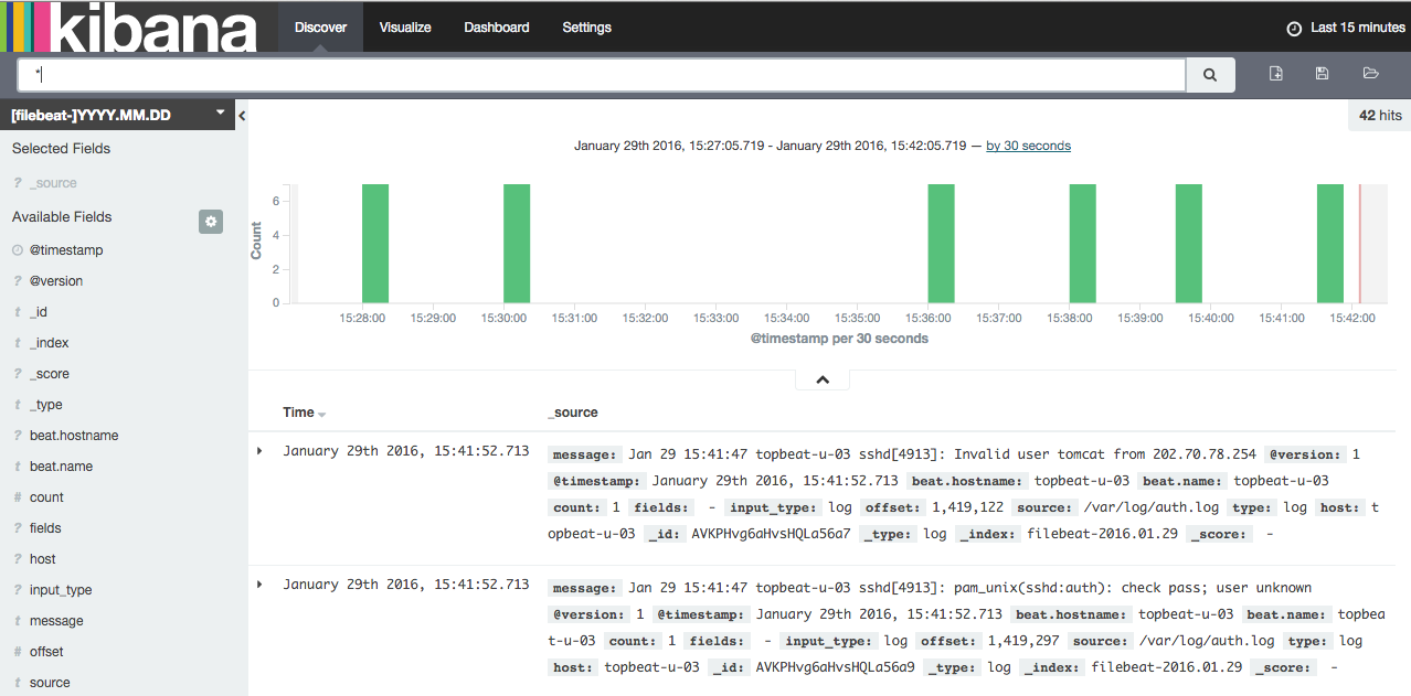 How To Install Elasticsearch, Logstash, and Kibana (ELK