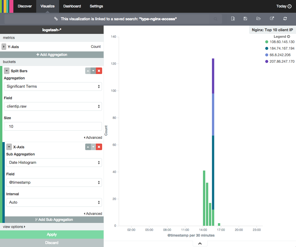 Kibana Visualization Settings
