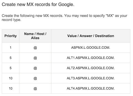 MX Information