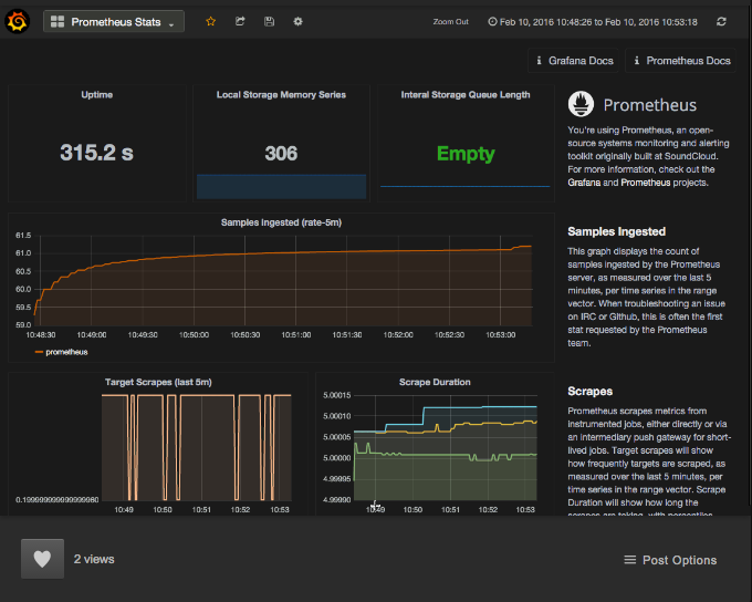 Prometheus Dashboard