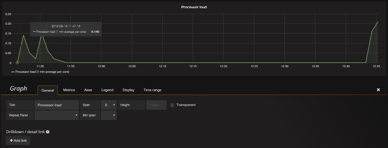 How To Install and Configure Grafana to Plot Beautiful Graphs from
