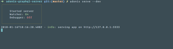 GraphQL server started and running