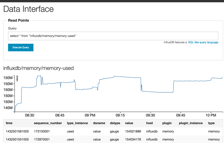 InfluxDB Sample Memory Usage Result Set
