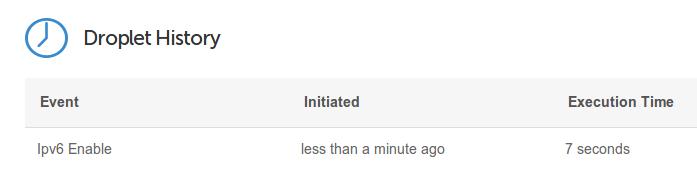 DigitalOcean confirm IPv6