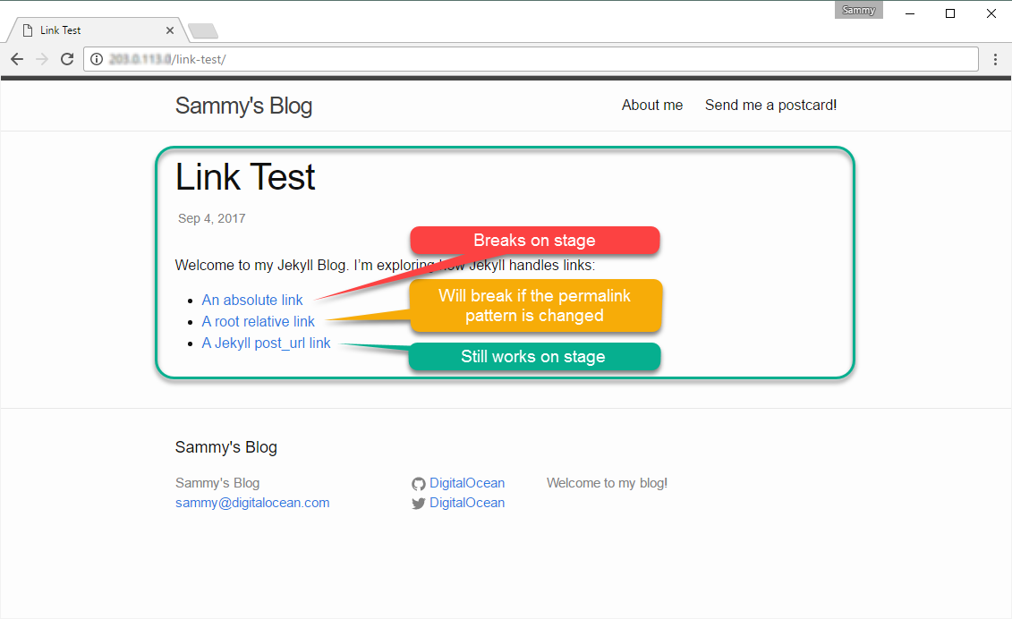 Screenshot of the Link Test post on the staging site