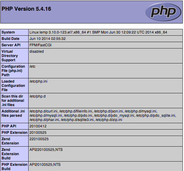 CentOS 7 default PHP info