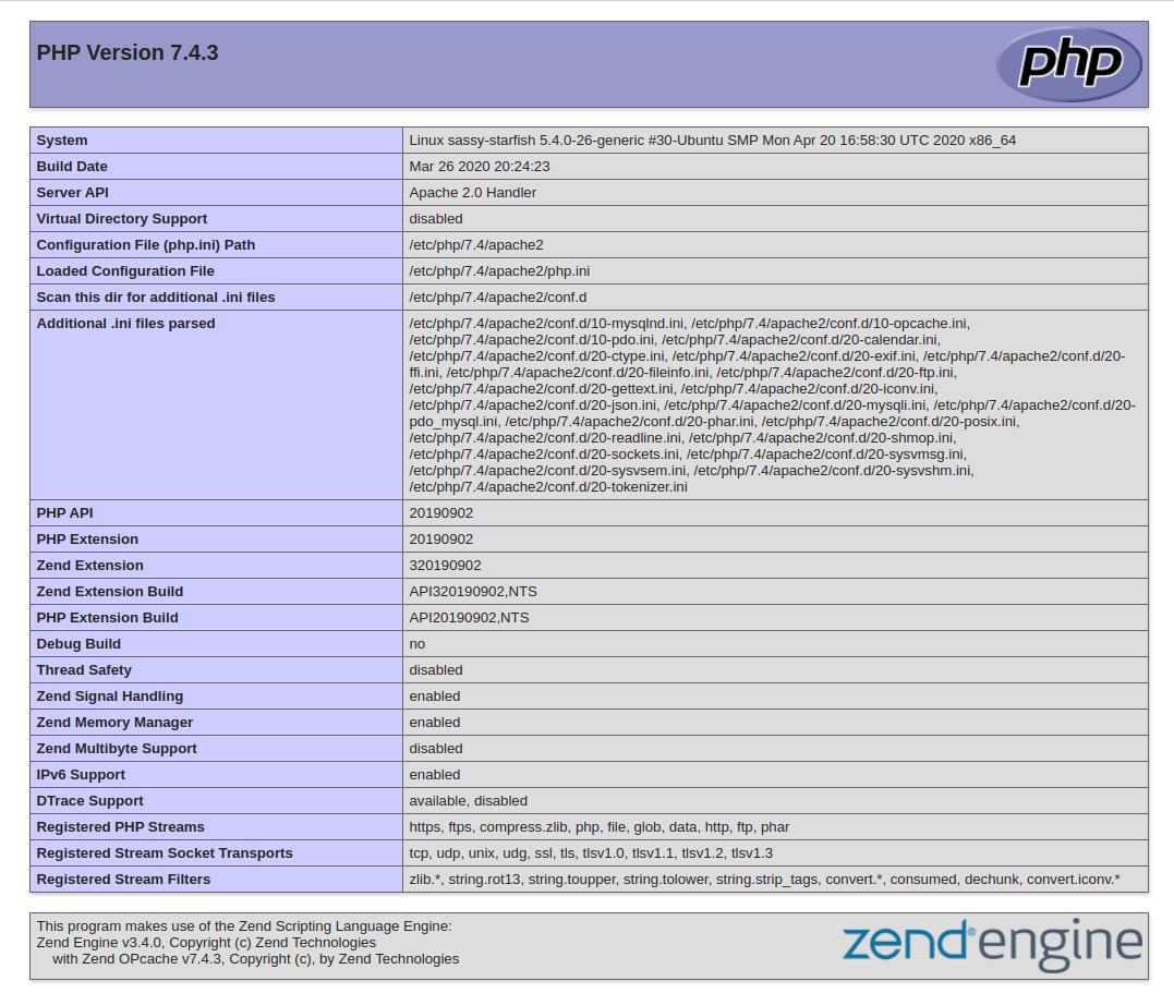 Información de PHP de Ubuntu 20.04