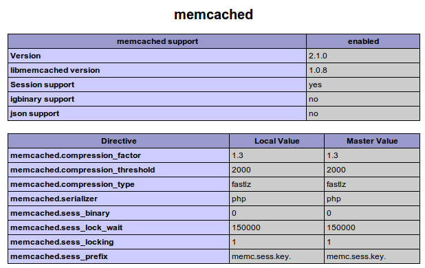 Memcache PHP info section