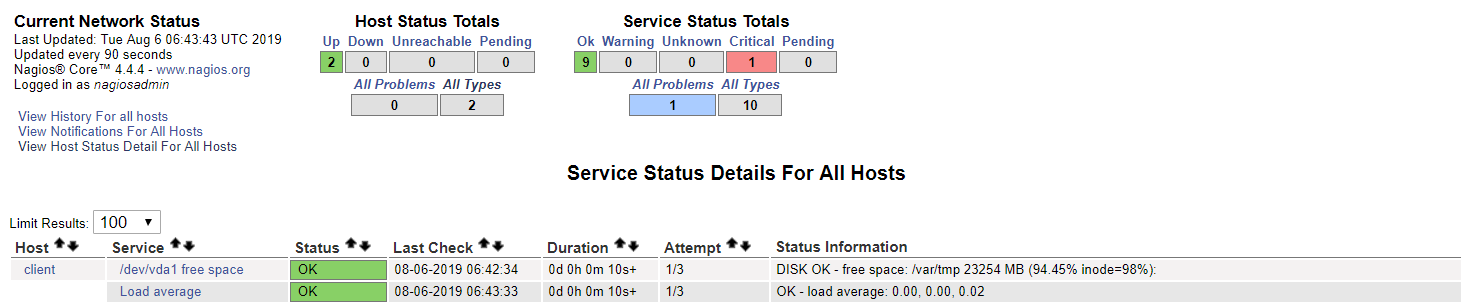 Nagios Services Page