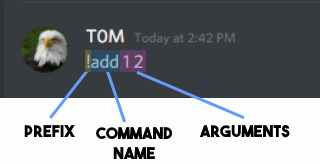 "An image of a typical Discord command reading ""! add 1 2"""