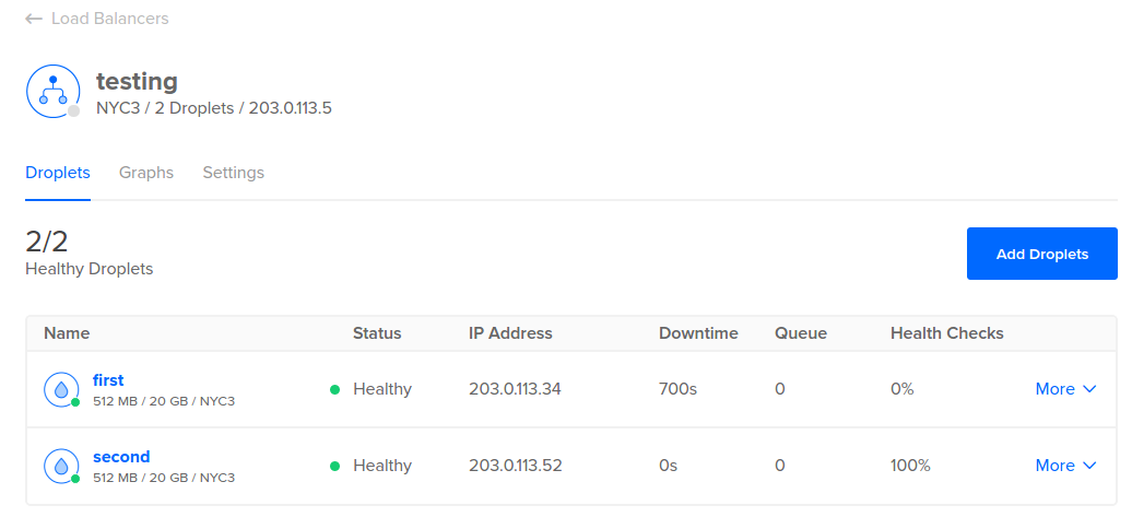 DigitalOcean Load Balancer Detail Page