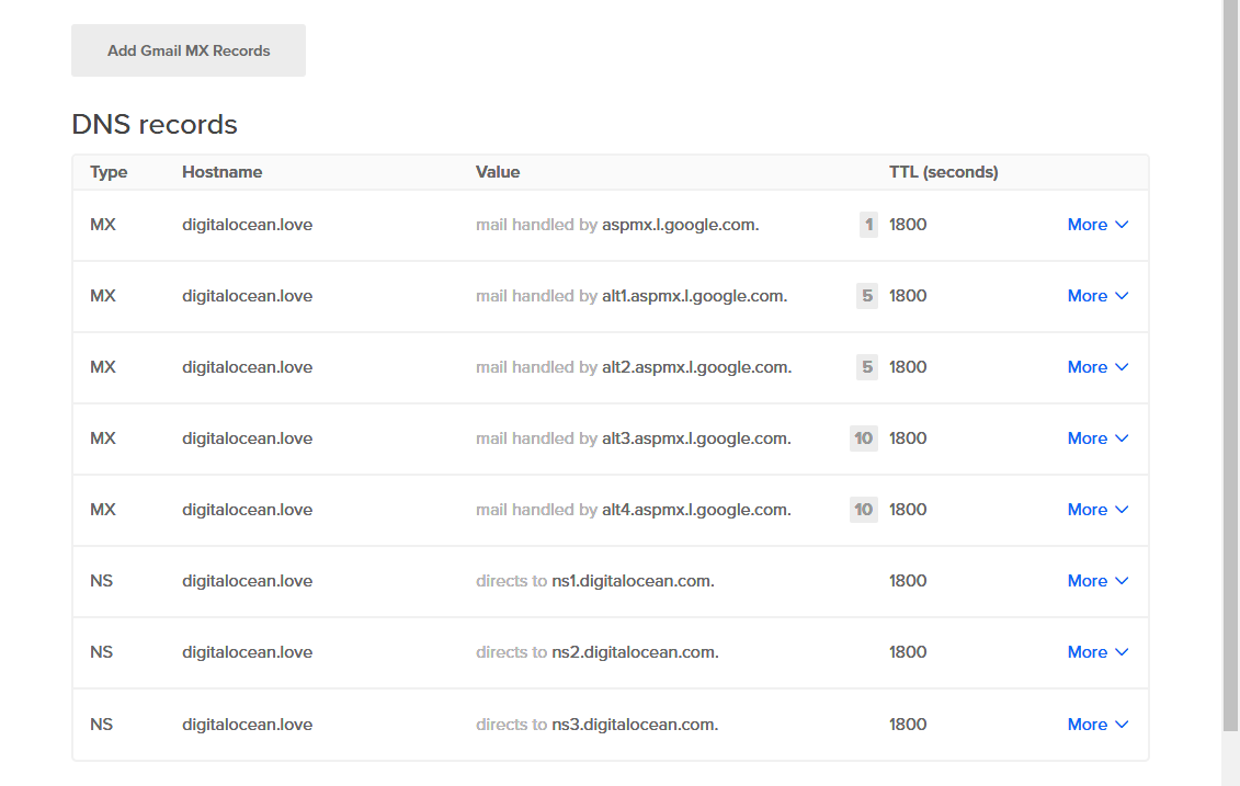 Screenshot with automatically configured Gmail MX records aspmx.l.google.com and alt1-alt4 records defined.