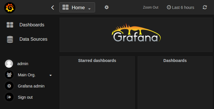 Grafana main view