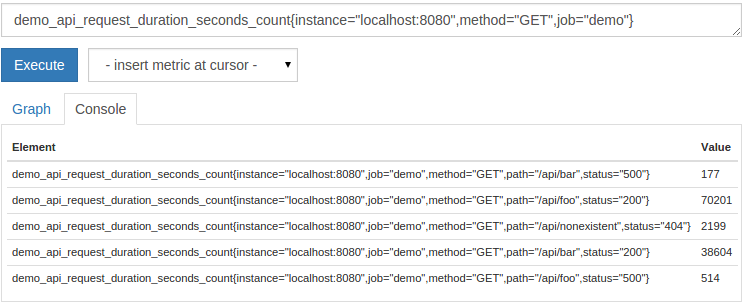 Filtered API request counts as tabular output
