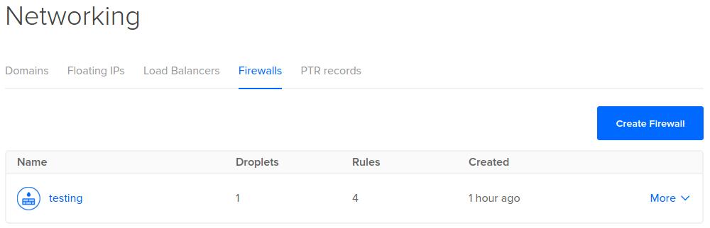 DigitalOcean Firewalls index