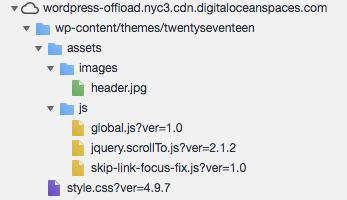 DevTools Site Asset List