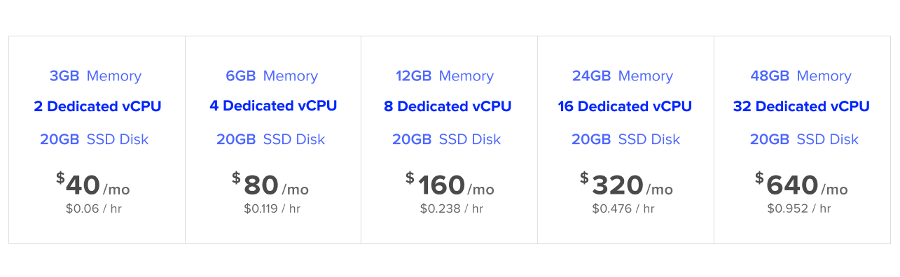 High CPU Pricing Plan Table