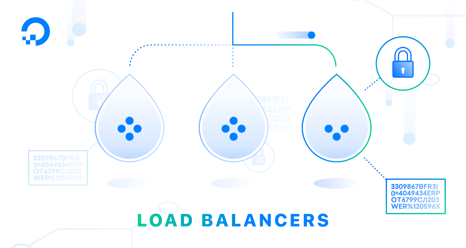 Introducing Updates for Load Balancers