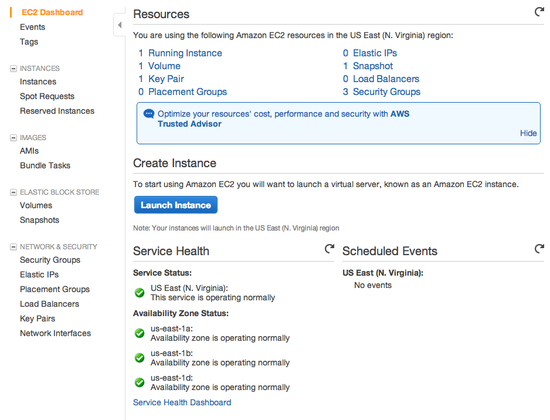 Amazon EC2 Dashboard