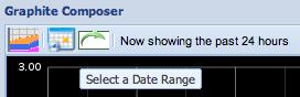 Graphite change date range